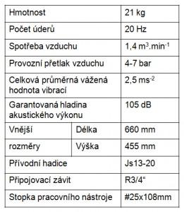 Bourací kladivo BKA 20 parametry