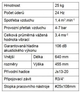 Bourací kladivo BKA 25 parametry