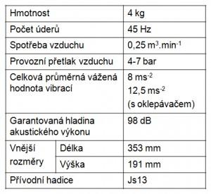 Sekací kladivo SEK 4-1CA parametry