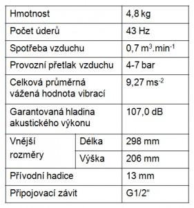 Sekací kladivo SEK 5-2BL parametry