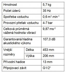 Sekací kladivo SEK 6-2CA parametry