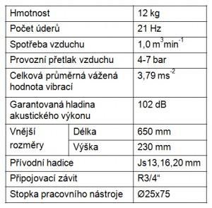Sbíjecí kladivo SKA 12B parametry