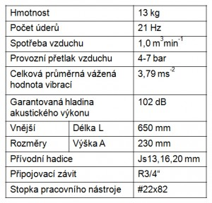 Sbíjecí kladivo SKA 12DZ parametry