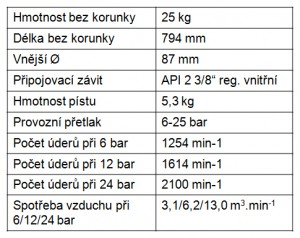 Ponorné vrtací kladivo VKP 100 parametry