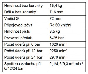 Ponorné vrtací kladivo VKP 80 parametry