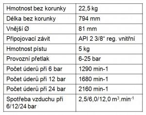 Ponorné vrtací kladivo VKP 95-1 parametry