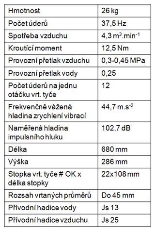 Ruční vrtací kladivo NVK 0_3 parametry