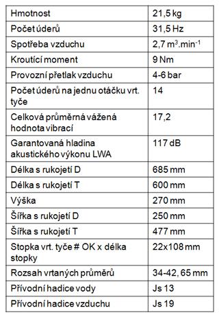 Ruční vrtací kladivo VK 19 parametry