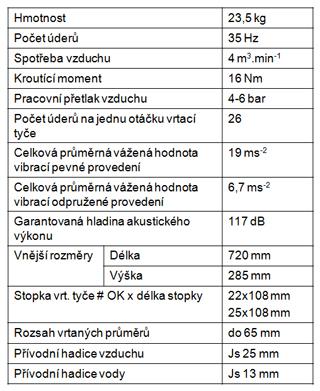 Ruční vrtací kladivo VK 22 parametry