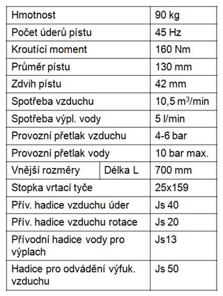 Vrtací kladivo saňové VKS 90VM-2 parametry